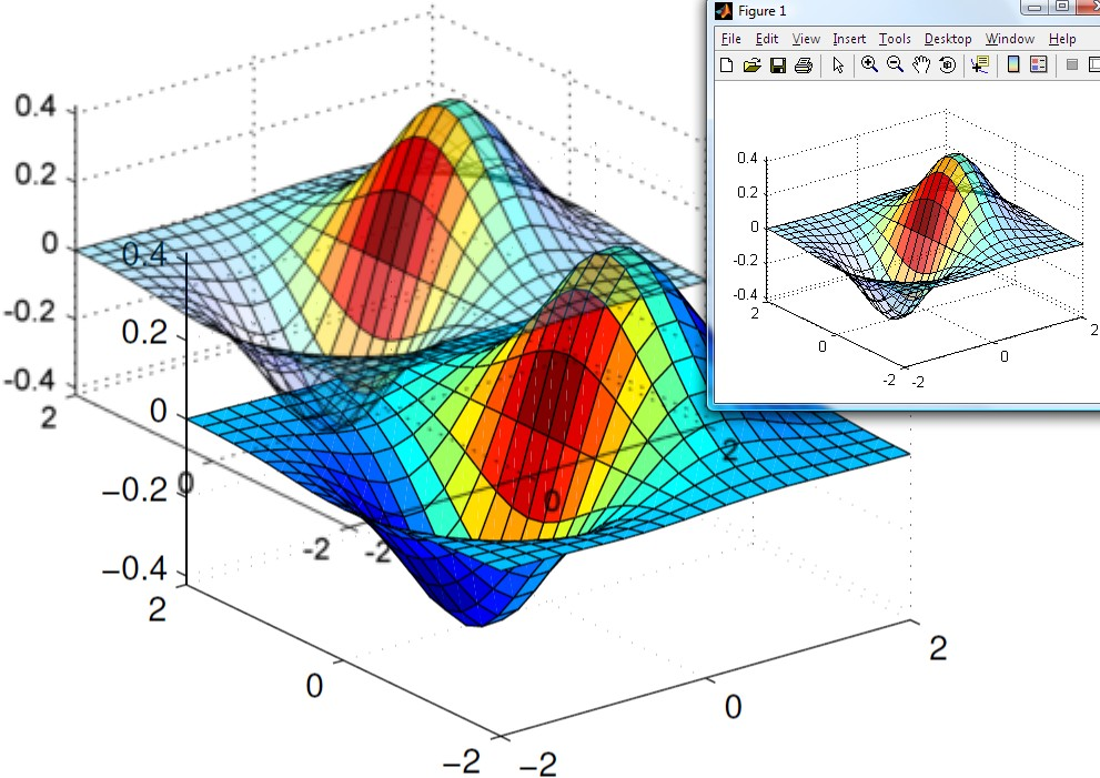 how to find intersection of two lines in matlab