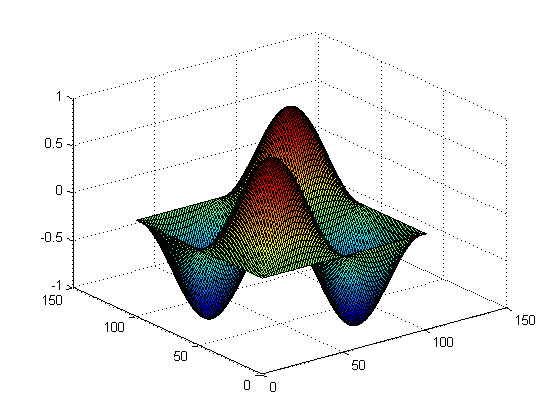 matlab analysis Matlab finite element analysis fem multiphysics toolbox featool multiphysics is an gnu octave and matlab fem and pde toolbox for modeling and simulation of physics.