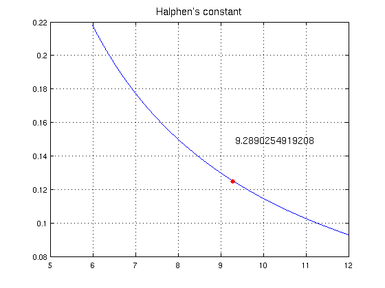 Halphen_02