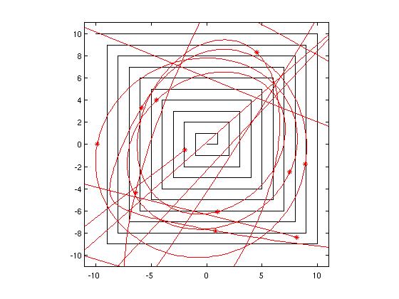 Piecewiselinear_04