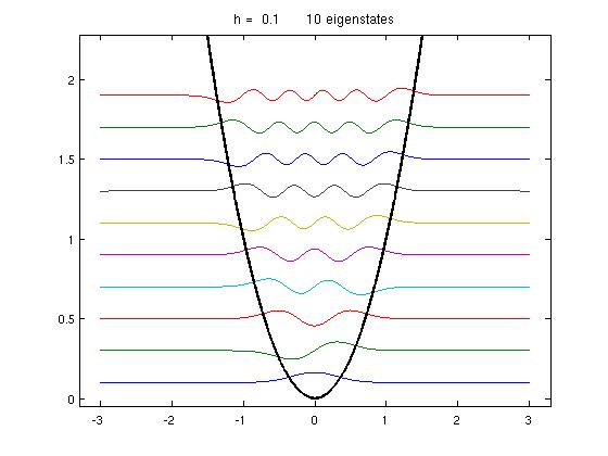 Методы четырехцветной раскраски вершин плоских графов