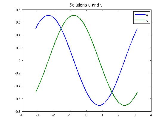 Periodicsystem_02