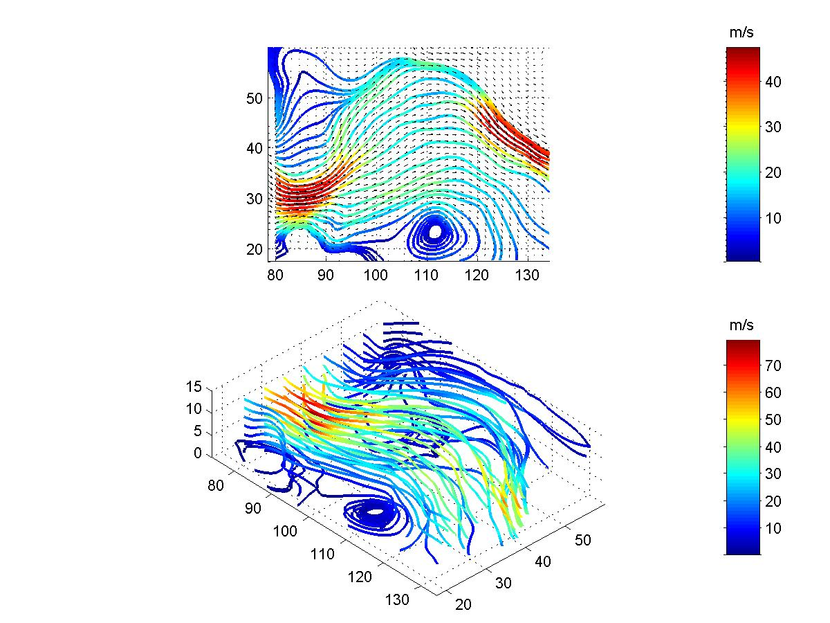 Drawing Lines In Matlab : Streamcolor file exchange matlab central