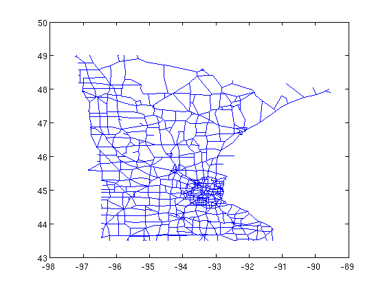 how to draw graph in matlab