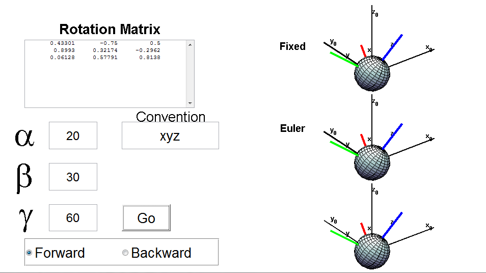 Euler/Fixed Angles Properties - File Exchange - MATLAB Central