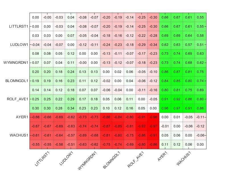 Heatmap_examples_23