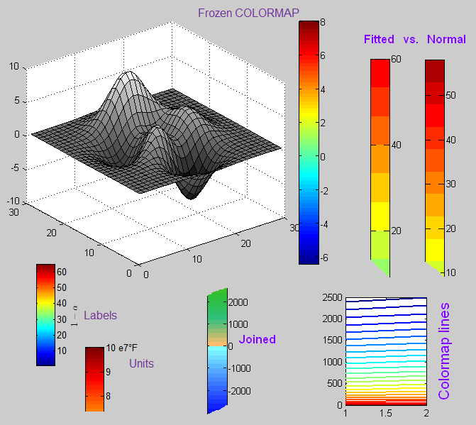 COLORMAP and COLORBAR utilities (Jul 2014) - File Exchange - MATLAB