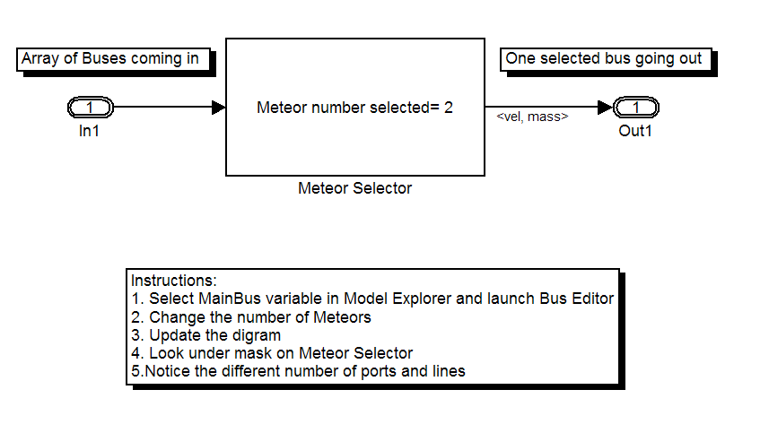Dealing with array of buses in Simulink® - File Exchange - MATLAB