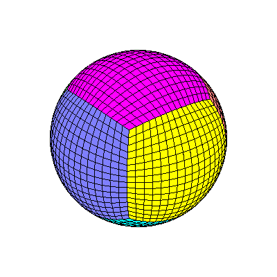 how to draw a sphere in matlab