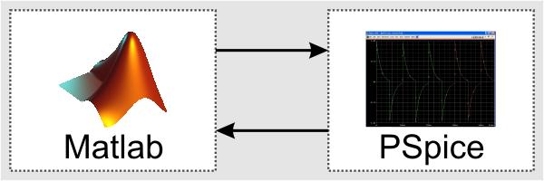 Matlab <-> PSpice Interface - File Exchange - MATLAB Central