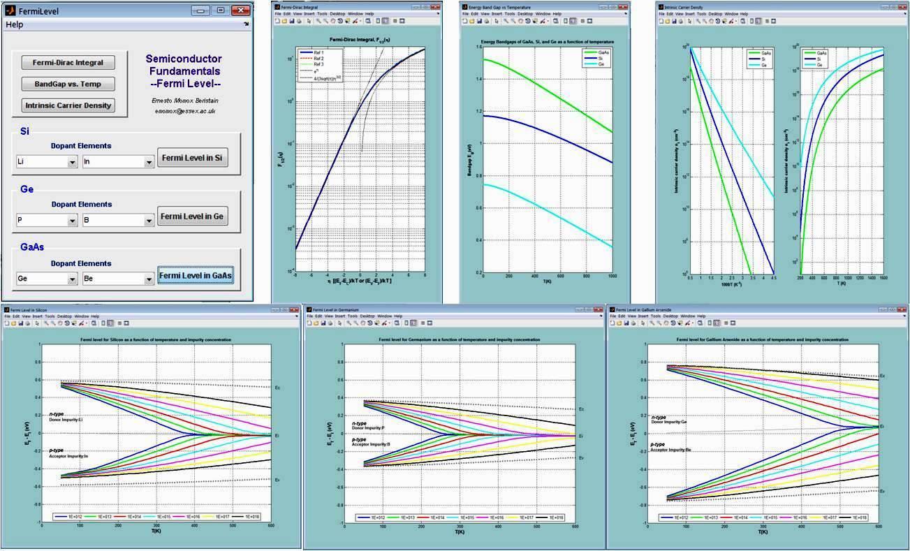 Fermi level file exchange matlab central fermi level pooptronica Gallery