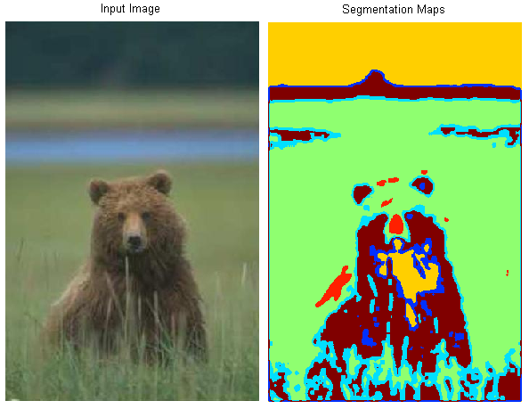 color Image Segmentation - File Exchange - MATLAB Central