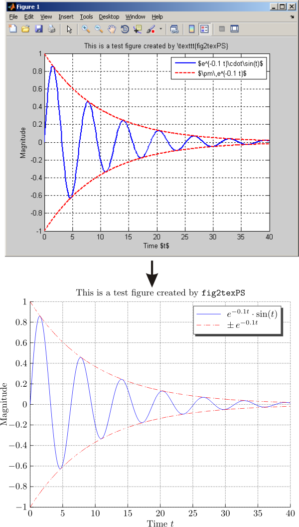 Fig2texps export matlab figure to latex file exchange matlab fig2texps export matlab figure to latex ccuart Image collections