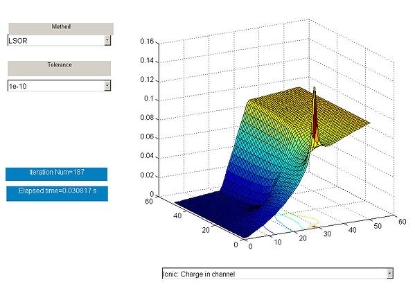 Finite Volume Poisson Solver - File Exchange - MATLAB Central