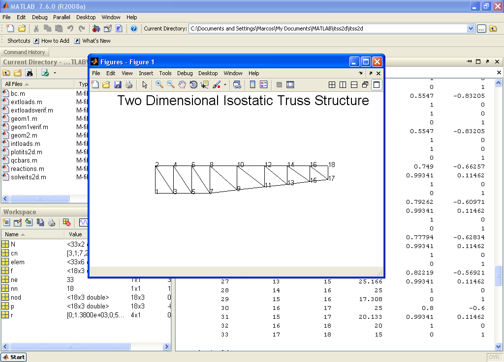 Two Dimensional Isostatic Truss Structures Solver ITSS2D