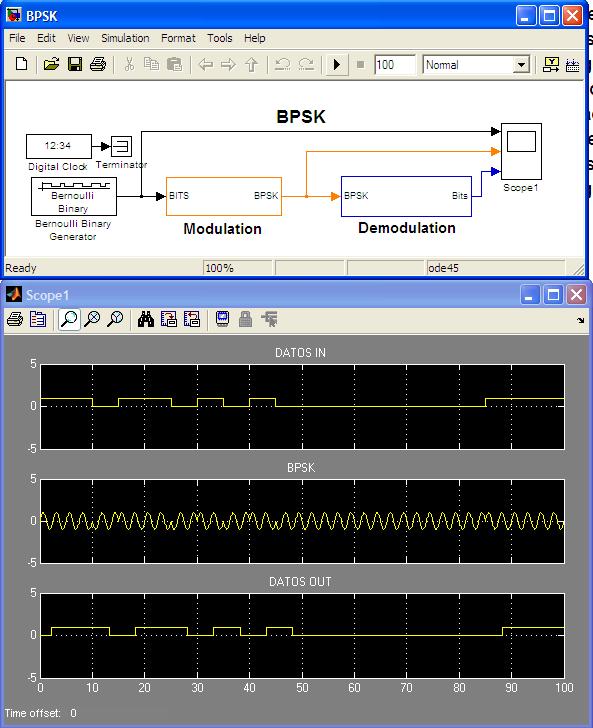 Vsb modulation matlab code
