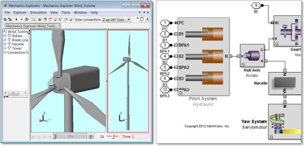Wind Turbine Model File Exchange Matlab Central