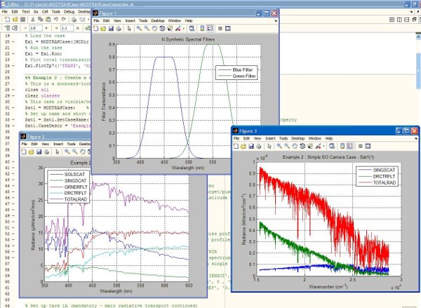 Matlab Class Wrapper For Modtran 4 File Exchange