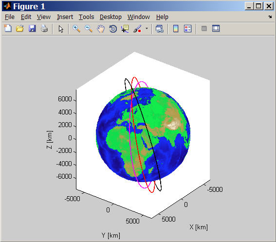 Earth-sized Sphere with Topography - File Exchange - MATLAB Central