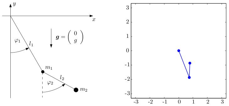 Animated Double Pendulum - File Exchange - MATLAB Central