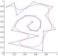 B-splines - File Exchange - MATLAB Central