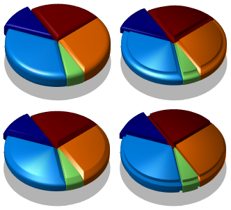 3d pie charts with a touch of style file exchange matlab central 3d pie charts with a touch of style ccuart Images
