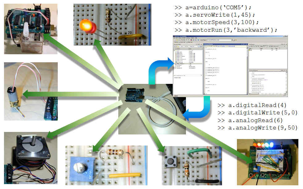 Legacy matlab and simulink support for arduino slides