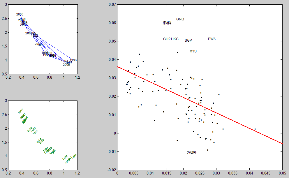 lscatter : scatter plot with labels instead of markers - File ...