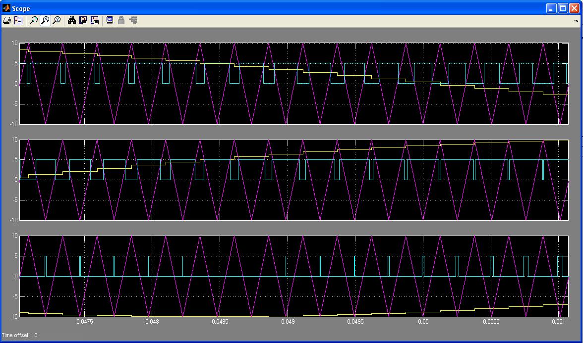 Sinusoidal Symmetric Pwm Modulation Based Three Phase Inverter Pulse Width 8211 What Is It Image Thumbnail