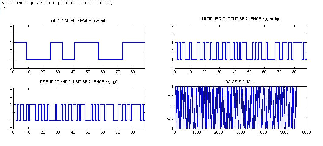 Direct Sequence Spread Spectrum(DS SS) - File Exchange - MATLAB Central