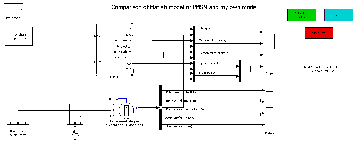Detailed Model Of Permanent Magnet Synchronous Motor For Electrical Drives