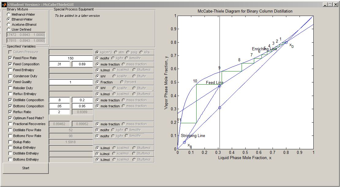 signal to binary matlab student trial