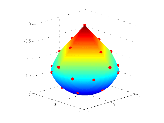 Electronproblemoptimization_02
