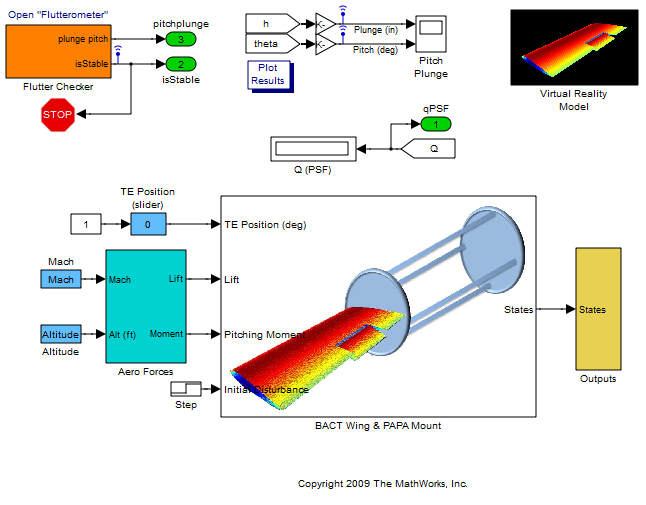 First Order Reliability Method using a Simulink Flutter Model