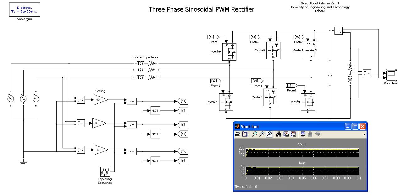 Syed Abdul Rahman Kashif Matlab Central Downloads Ac Sine Wavedc Sign Wavesine Wave Diagrampwm Thumbnail