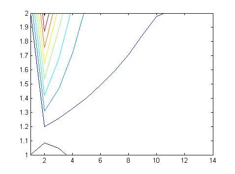 Newton Raphson Optimization Procedure - File Exchange