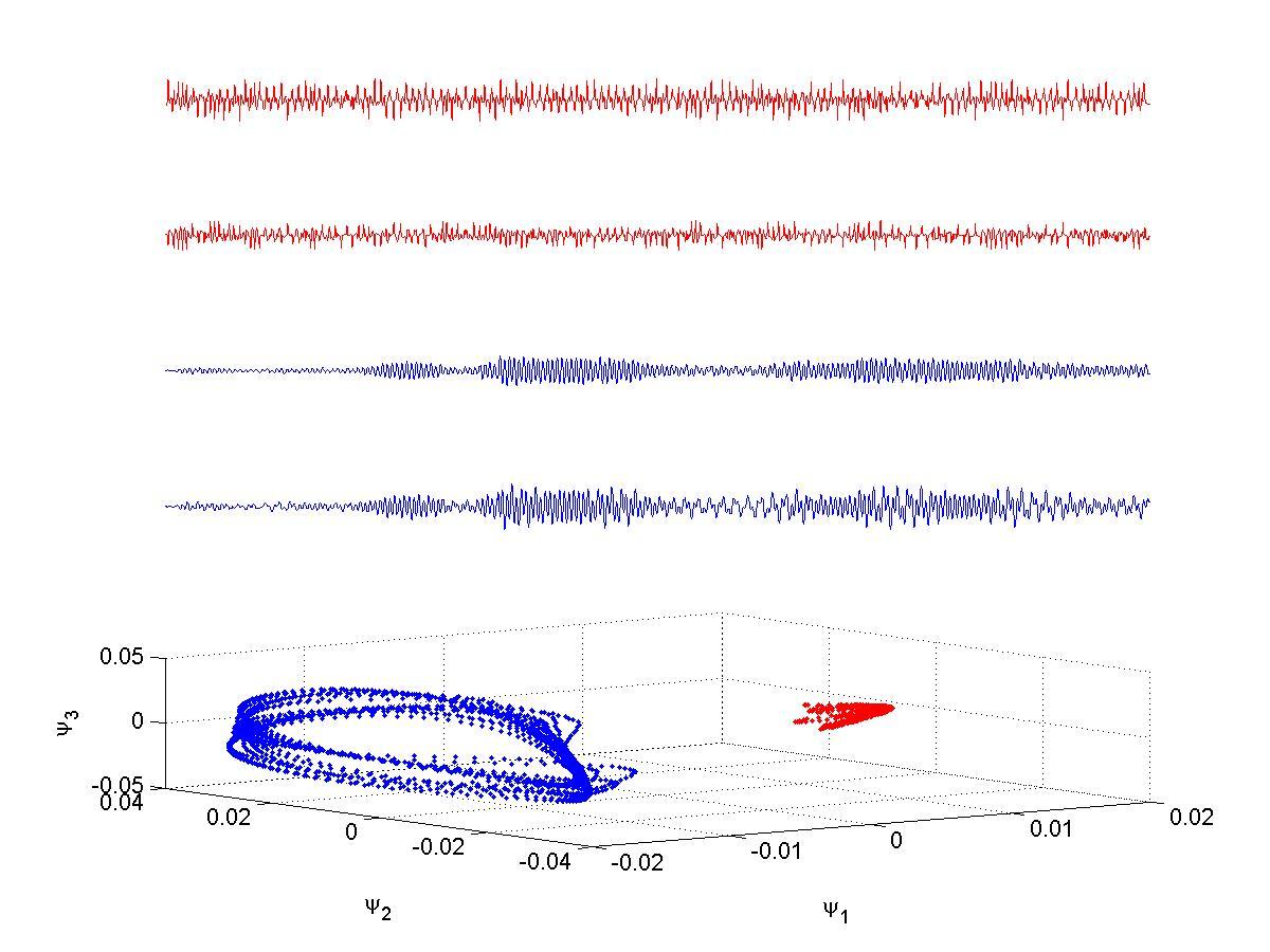 Eigen Function of the Laplacian - File Exchange - MATLAB Central