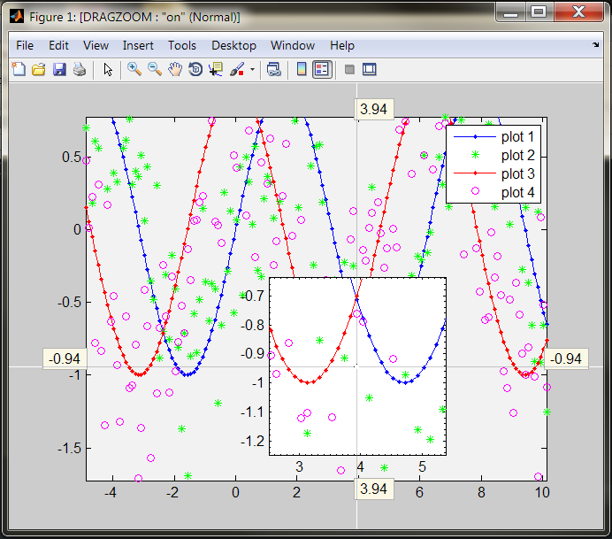 DRAGZOOM - Drag and zoom tool - File Exchange - MATLAB Central