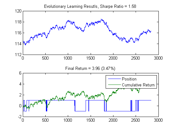 Trading system with matlab
