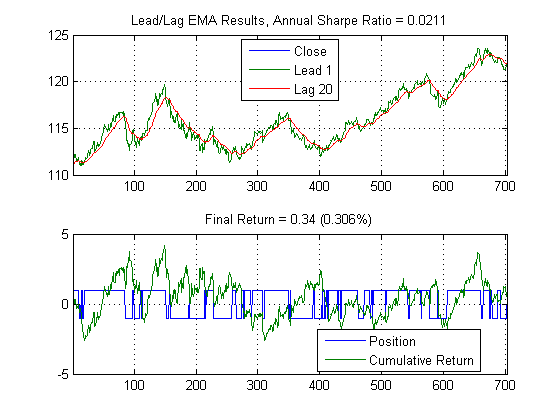 Exponential Moving Average Matlab Code - Select a Web Site