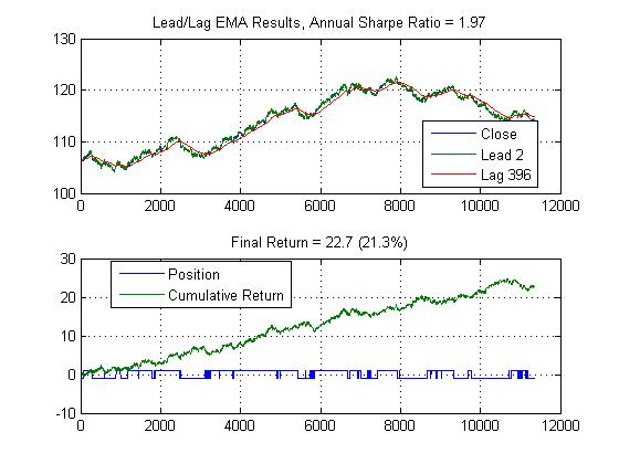 Stock gap trading strategies that work pdf