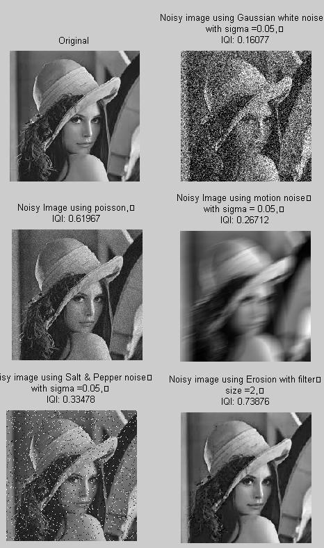 how to read lena image in matlab