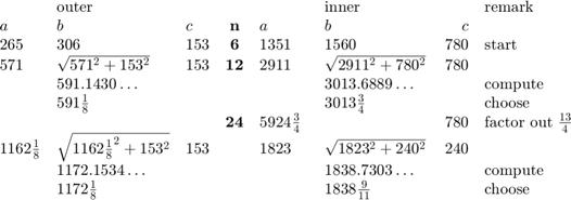 $\begin{array}{lllcllrl}   & \rm outer &&&& \rm inner   && \rm remark                    \\   a & b & c & \mathbf{n} & a & b & c                            \\   265 & 306 & 153 & \mathbf{6} & 1351 & 1560 & 780 & \rm start  \\   571 & \sqrt{571^2+153^2} & 153 & \mathbf{12}       & 2911 & \sqrt{2911^2+780^2}\makebox[2pt]{} & 780         \\       & 591.1430\ldots &&&& 3013.6889\ldots && \rm compute      \\       & 591\frac{1}{8} &&&& 3013\frac{3}{4} && \rm choose       \\       &&& \mathbf{24}       & 5924\frac{3}{4}\makebox[5pt]{} && 780       & \mbox{factor out}\;\frac{13}{4}                         \\     1162\frac{1}{8} & \sqrt{1162\frac{1}{8}^2+153^2} & 153 &    & 1823 & \sqrt{1823^2+240^2} & 240                           \\    & 1172.1534\ldots &&&& 1838.7303\ldots  && \rm compute       \\    & 1172\frac{1}{8} &&&& 1838\frac{9}{11} && \rm choose \end{array}$