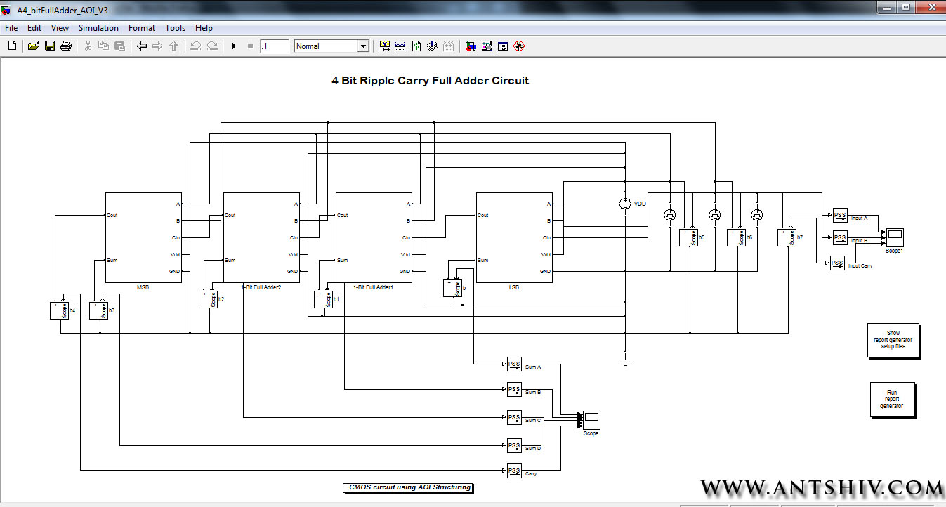 4 Bit Ripple Carry Adder File Exchange Matlab Central In Block Diagram Form The 2 Full Looks Like Image Thumbnail
