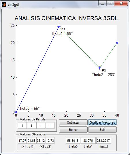 Inverse kinematics for a 3DOF robot arm  Authors: Michael