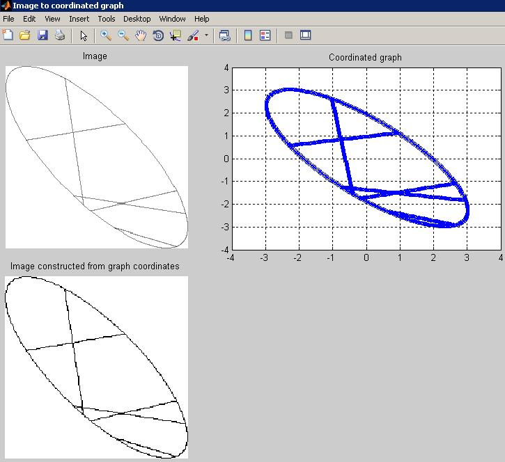 Convert Image To And From Graph Coordinates - File Exchange - MATLAB
