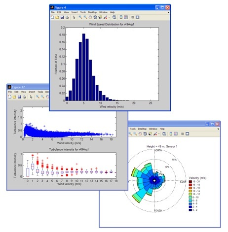 Wind Resource Assessment - File Exchange - MATLAB Central