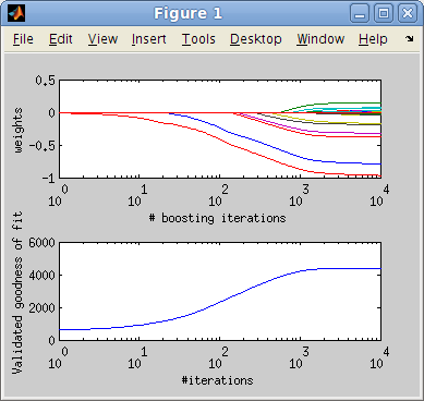 Boosted Generalized Additive Models (bgam) package - File