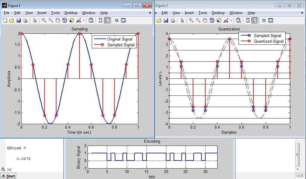 Pulse Code Modulation (Alternate) - File Exchange - MATLAB Central