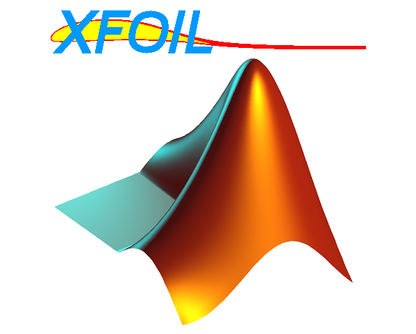 rafael-aero/XFOILinterface - File Exchange - MATLAB Central